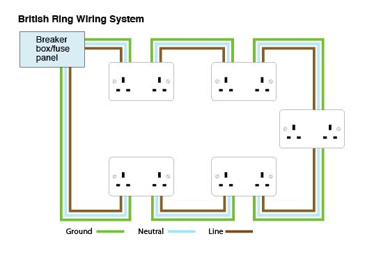 ring main unit diagram wiring diagram ring main unit rmu symbol ring main unit diagram wiring diagram